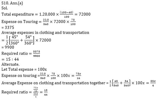 Quantitative Aptitude Quiz for Prelims Exams- SBI & IBPS 2021- 6th January_130.1