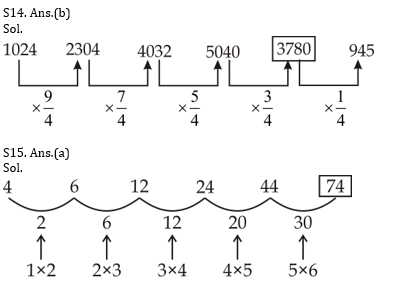 Quantitative Aptitude Quiz for Prelims Exams- SBI & IBPS 2021- 6th January_150.1