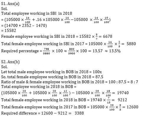 Quantitative Aptitude Quiz for IBPS 2021 Mains Exams- 6th January_130.1