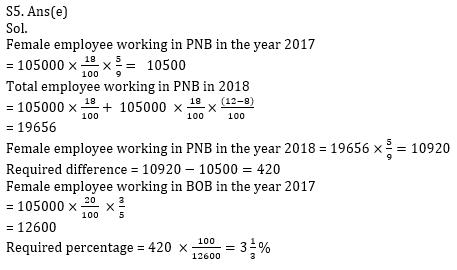 Quantitative Aptitude Quiz for IBPS 2021 Mains Exams- 6th January_150.1