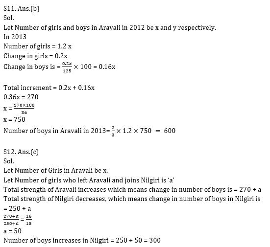 Quantitative Aptitude Quiz for IBPS 2021 Mains Exams- 6th January_200.1