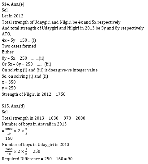 Quantitative Aptitude Quiz for IBPS 2021 Mains Exams- 6th January_220.1