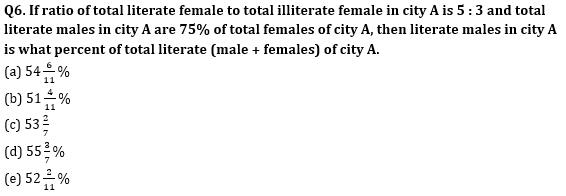 Quantitative Aptitude Quiz for IBPS 2021 Mains Exams- 6th January_90.1