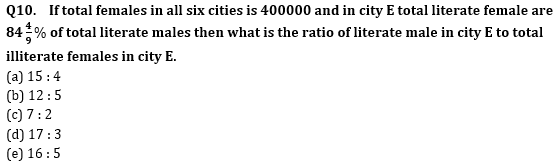 Quantitative Aptitude Quiz for IBPS 2021 Mains Exams- 6th January_110.1