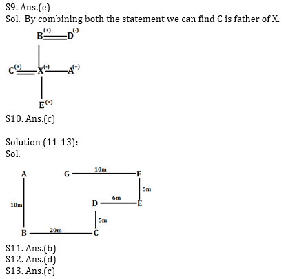 Reasoning Ability Quiz for IBPS 2021 Mains Exams- 6th January_60.1