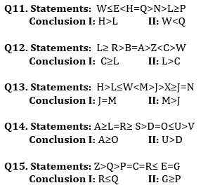 Reasoning Ability Quiz For ECGC PO 2021- 7th January_60.1