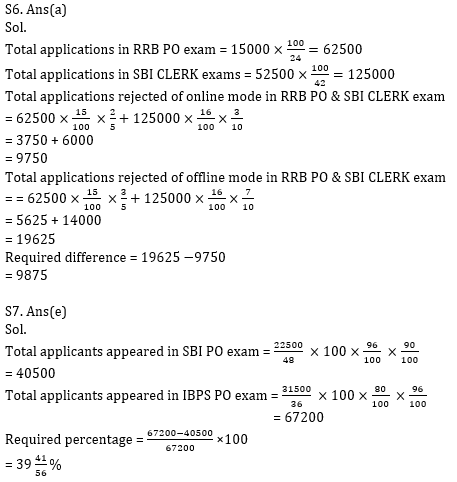 Quantitative Aptitude Quiz For Bank Mains Exams 2021- 10th January_150.1