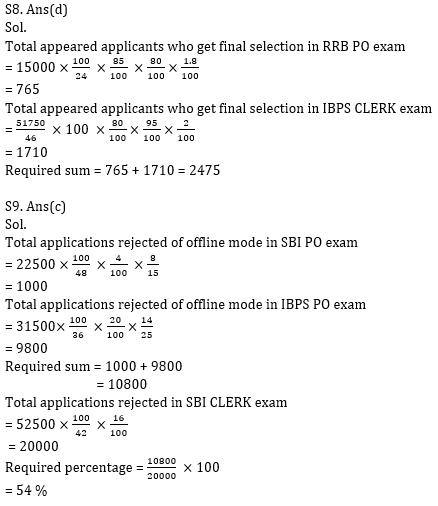Quantitative Aptitude Quiz For Bank Mains Exams 2021- 10th January_160.1