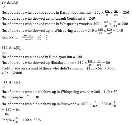 Quantitative Aptitude Quiz For Bank Mains Exams 2021- 11th January_160.1