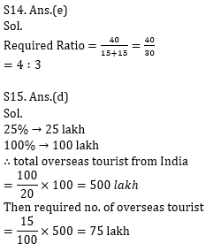 Quantitative Aptitude Quiz For Bank Mains Exams 2021- 11th January_180.1