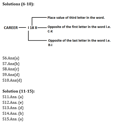 Reasoning Ability Quiz For Bank Mains Exams 2021- 11th January_70.1