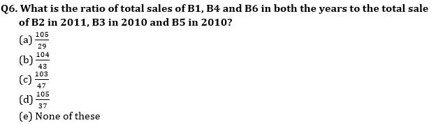 Quantitative Aptitude Quiz For Bank Mains Exams 2021- 12th January_80.1