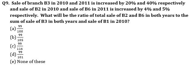 Quantitative Aptitude Quiz For Bank Mains Exams 2021- 12th January_90.1