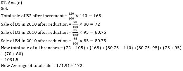 Quantitative Aptitude Quiz For Bank Mains Exams 2021- 12th January_150.1