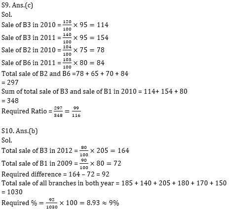 Quantitative Aptitude Quiz For Bank Mains Exams 2021- 12th January_170.1