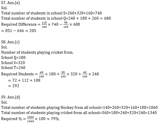 Quantitative Aptitude Quiz For Bank Mains Exams 2021- 13th January_130.1