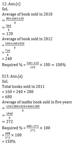 Quantitative Aptitude Quiz For Bank Mains Exams 2021- 13th January_150.1