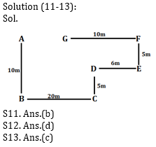 Reasoning Ability Quiz For Bank Mains Exams 2021- 13th January_70.1