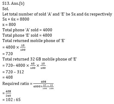 Quantitative Aptitude Quiz For Bank Mains Exams 2021- 14th January_180.1