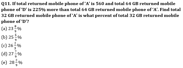 Quantitative Aptitude Quiz For Bank Mains Exams 2021- 14th January_90.1