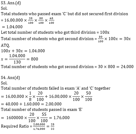 Quantitative Aptitude Quiz For Bank Mains Exams 2021- 15th January_120.1