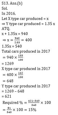 Quantitative Aptitude Quiz For Bank Mains Exams 2021- 15th January_190.1
