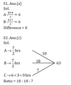 Quantitative Aptitude Quiz For Bank Mains Exams 2021- 16th January_130.1