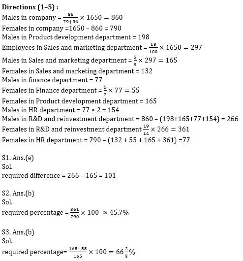 Quantitative Aptitude Quiz For Bank Mains Exams 2021- 17th January_50.1