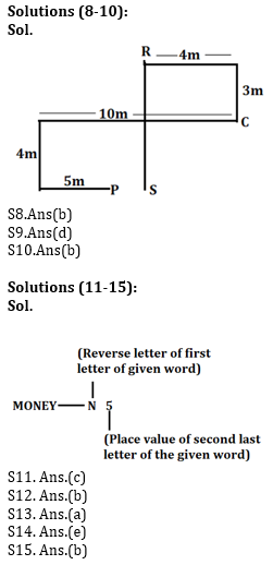 Reasoning Ability Quiz For Bank Mains Exams 2021- 18th January_60.1