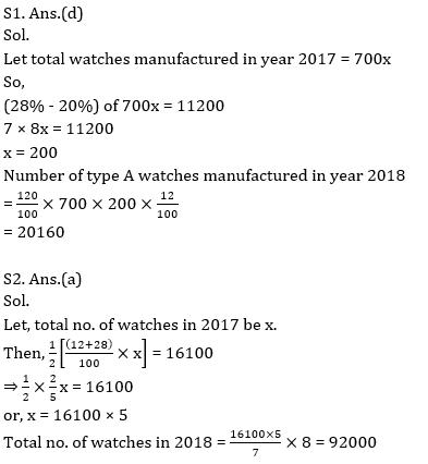Quantitative Aptitude Quiz For ECGC PO 2021- 22nd January_120.1