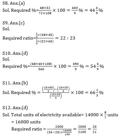 Quantitative Aptitude Quiz For ECGC PO 2021- 22nd January_150.1