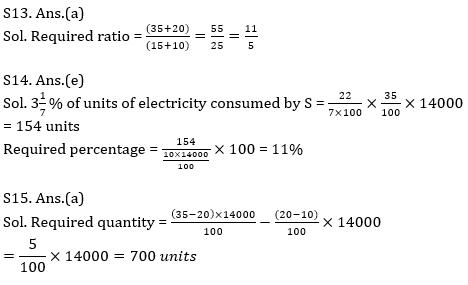 Quantitative Aptitude Quiz For ECGC PO 2021- 22nd January_160.1