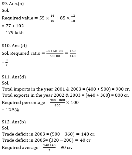 Quantitative Aptitude Quiz For ECGC PO 2021- 23rd January_130.1