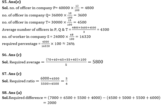 Quantitative Aptitude Quiz For ECGC PO 2021- 24th January_110.1