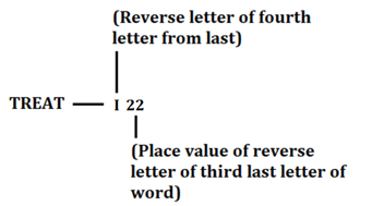 Reasoning Ability Quiz For ECGC PO 2021- 24th January_80.1