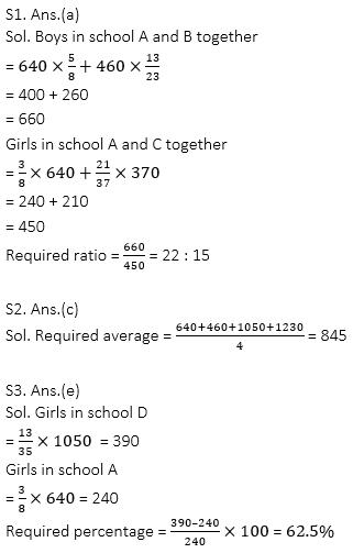 Quantitative Aptitude Quiz For ECGC PO 2021- 25th January_100.1