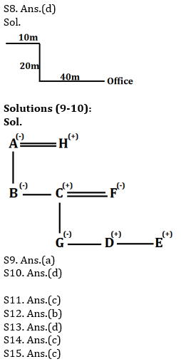 Reasoning Ability Quiz For ECGC PO 2021- 26th January_60.1