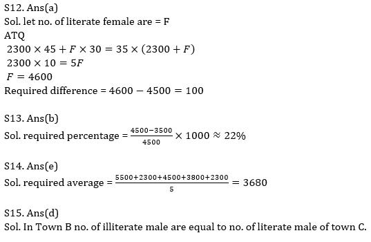 Quantitative Aptitude Quiz For ECGC PO 2021- 26th January_140.1