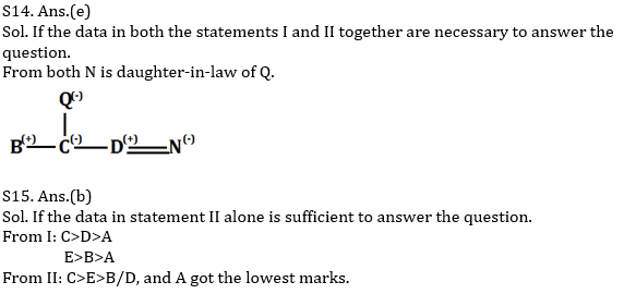Reasoning Ability Quiz For ECGC PO 2021- 27th January_80.1