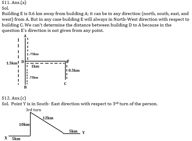 Reasoning Ability Quiz For Bank Mains Exams 2021- 27th January_100.1