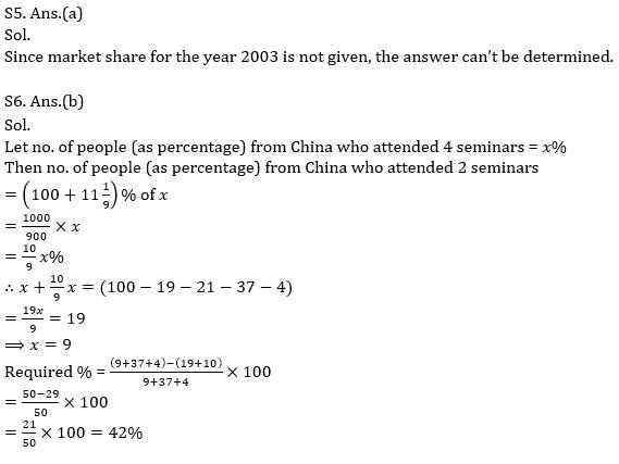 Quantitative Aptitude Quiz For Bank Mains Exams 2021- 28th January_130.1