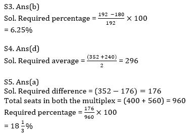 Quantitative Aptitude Quiz For ECGC PO 2021- 29th January_100.1