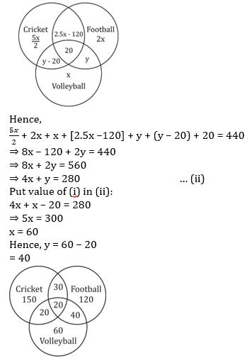 Quantitative Aptitude Quiz For ECGC PO 2021- 29th January_120.1