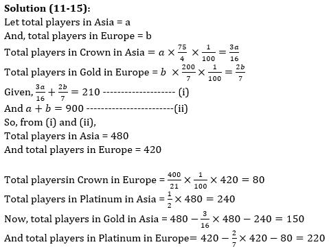 Quantitative Aptitude Quiz For ECGC PO 2021- 29th January_140.1