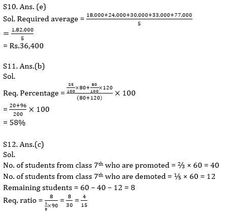 Quantitative Aptitude Quiz For ECGC PO 2021- 30th January_130.1