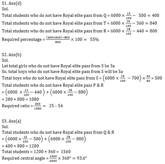 Quantitative Aptitude Quiz For Bank Mains Exams 2021- 30th January_150.1