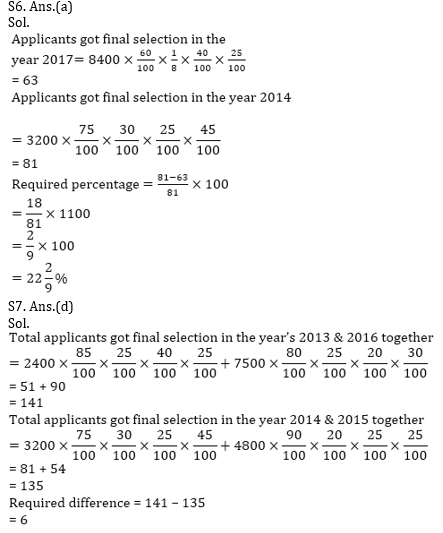 Quantitative Aptitude Quiz For Bank Mains Exams 2021- 30th January_170.1