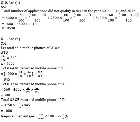 Quantitative Aptitude Quiz For Bank Mains Exams 2021- 30th January_190.1