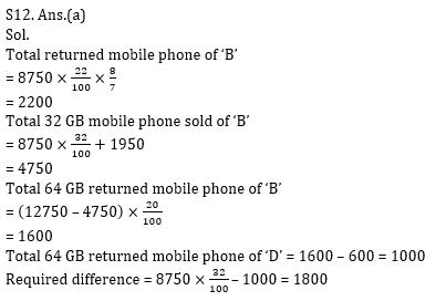 Quantitative Aptitude Quiz For Bank Mains Exams 2021- 30th January_200.1