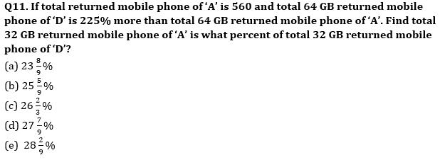 Quantitative Aptitude Quiz For Bank Mains Exams 2021- 30th January_130.1